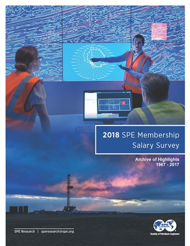 SPE Salary Survey Archive of Highlights (1967-2017)